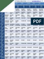 PMS - 16 x 6 Preguntas Para Optimización Continua – MVLS - Marzo 2015