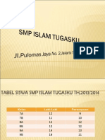Data SMP Islam Tugasku