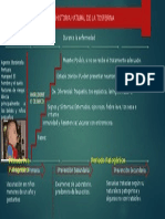 TOS FERINA HISTORIA NATURAL