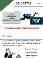 Unidad 6 Azimut Raz Rumbo Actualizacin 1210854904770340 9