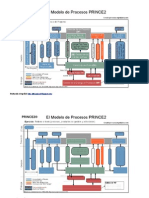 Model Ode Proceso s Prince 2