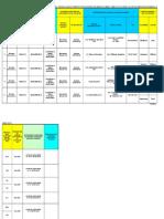 132930 Registrul Privind Locatiile Cultivare 2014