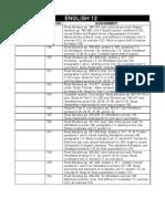 British Literature 12 - Lessons 148-160