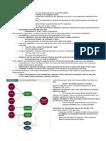 Chapter 4 - Organizational Behaviour