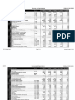RP BOE School District Budget (2015-16)