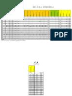 Costos de Mantenimiento 2014(1) Actyon Mbg