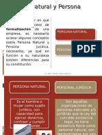 Proceso de Formalización de Una Empresa