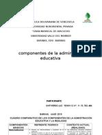 Cuadro Comparativo de Los Componentes de La Administraciòn Educativa