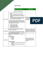 Public Disk Update History.pdf