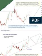 Dollar Index Update 7 Feb 2010