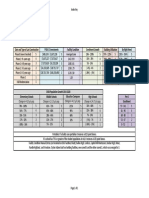 DCPS Facility Analysis Table for FY2016 Capital Budget
