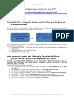 contradicciones-ncpp-articulos-del-titulo-preliminar-peru.doc
