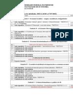 Cronograma de Atividades Formacao Economica Do Brasil 2015.1