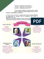 TECNOLOGIA Y DIDACTICA EDUCATIVA(RESUMEN DEL PRIMER BIMESTRE)