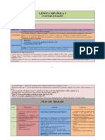 Spanski Jezik 3 - Plan Rada 2014-2015