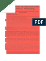 Diseño de Organizaciones Eficientes - Mintzberg