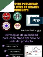 Ciclo de Vida Del Producto i