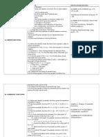 2013 Math IV Course Outline