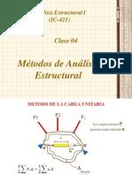 CLASE 4ta Método de La Carga Unitaria (1)