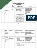 251555472 Rancangan Pengajaran Tahunan KSSR Tahun 3 Matematik SK 2015 Johor