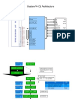 Voltmeter VLSI Block