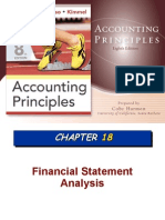 Fin Statement Analysis