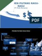 Manajemen Piutang Ragu-Ragu Pada PT PLN (Persero)