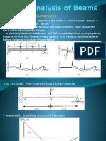 3 Plastic Analysis of Beams
