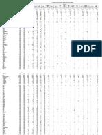 13. POPULATIA  STABILA DUPA RELIGIE  - JUDETE, MUNICIPII, ORASE, COMUNE