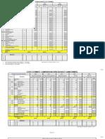 Cost Estimate Spreadsheet..