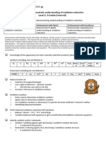 Redox Checklist.pdf