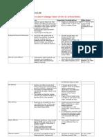 Mentor-Mentee Activities List