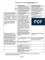 Schimbare Titular Documente Necesare