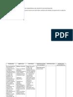 Matriz de Consistencia Del Proyecto de Investigación