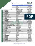 LISTALATINO22062013.pdf