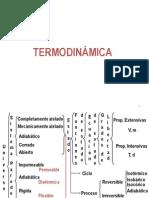 Termodinamica Clases Primeras