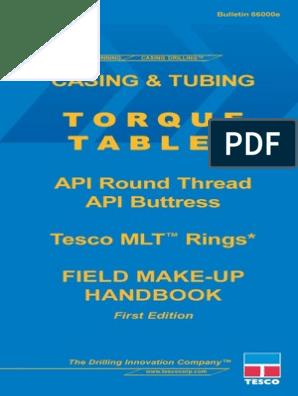 MLT Torque Ring Field Make-Up Handbook | Pipe (Fluid