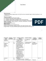Proiect Didactic - Motivatie Si Performanta