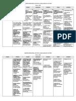 PIAF Calendar of Events as of Feb 1