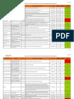 Fabricantes de APIS Internacionales Con GMP de COFEPRIS Nov 2014