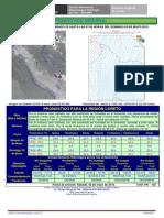 Modelo Pronóstico Climatico