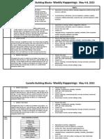 may 4-8 2015 weekly happenings