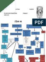 Mapa Conceptual Etica medica