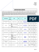 Anexo 6 - Relacion de Laboratorios Acreditados (Junio 2010)
