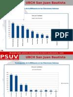 Analisis Elecciones de Base 20 de Julio _ JonasReyes