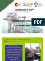 Ciclo de Aprendizaje [Metodo Kolb]