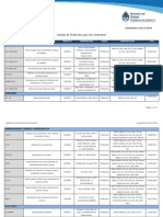 Listado Productos Uso Industrial 2014