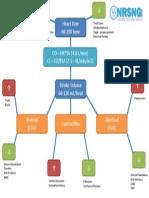 Hemodynamics Chart From Jon Hawks