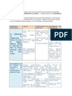 Formato de Plan y Unidad- 2015 (3)