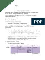 Le normal et le pathologique - LE BLANC.docx